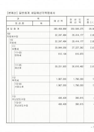 2007년 일반회계 세입예산 각목명세서