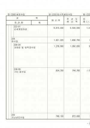 2007년 주차장 특별회계 세입예산 각목명세서