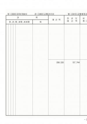2007년 주차장 특별회계 세출예산 각목명세서