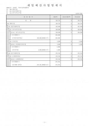 2008년 기반시설 세입세출예산사업명세서