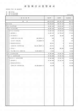 (2010년 1차 추경)일반회계세입예산사업명세서