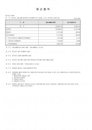 2011년 노원구 예산총괄표