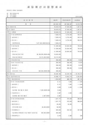 2012년 일반회계 세입.세출 예산 명세서