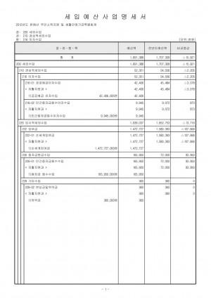 2012년 노원구 특별회계 세입.세출 예산 명세서