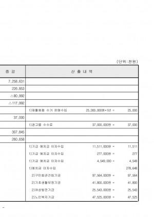 2012년 기금운영계획서
