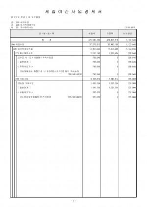 2012년 1차 추가경정예산 사업명세서