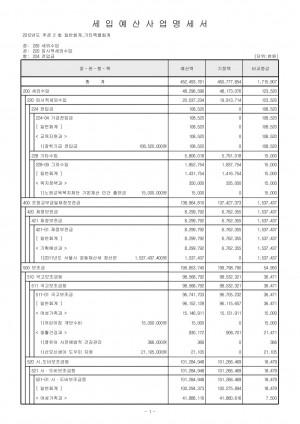 2012년 2차 추가경정예산 사업명세서