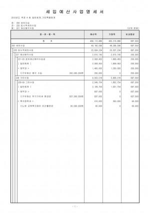 2012년 4차 추가경정예산 사업명세서