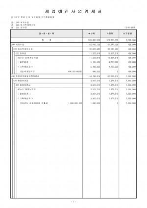 2013년 제2차 추가경정예산 사업명세서