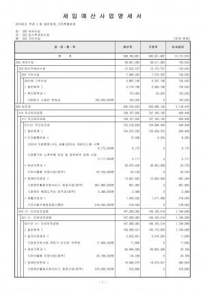 2014년 제3차 추가경정예산 사업명세서