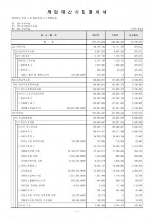 2015년 제2차 추가경정예산 사업명세서